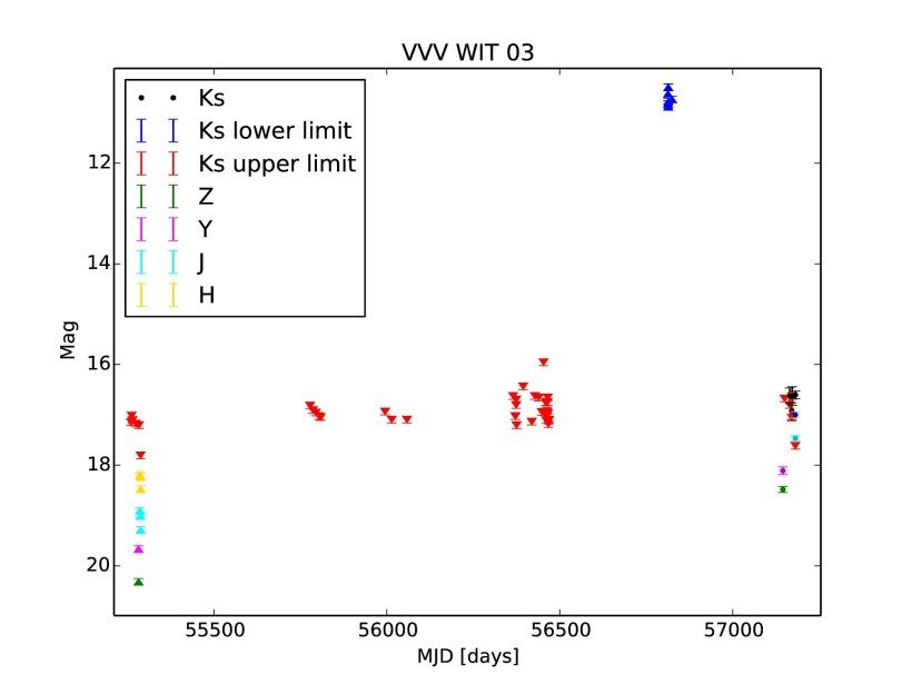 VVV-WIT-03